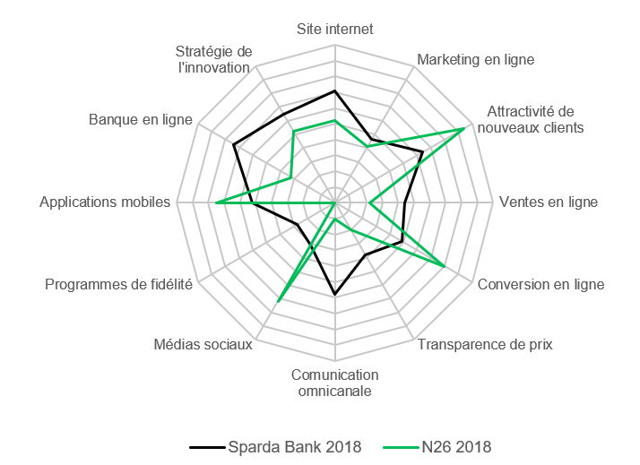 Cler Chart 1 FR