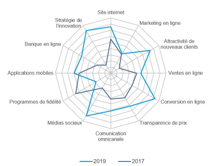 Cler Chart 2 FR