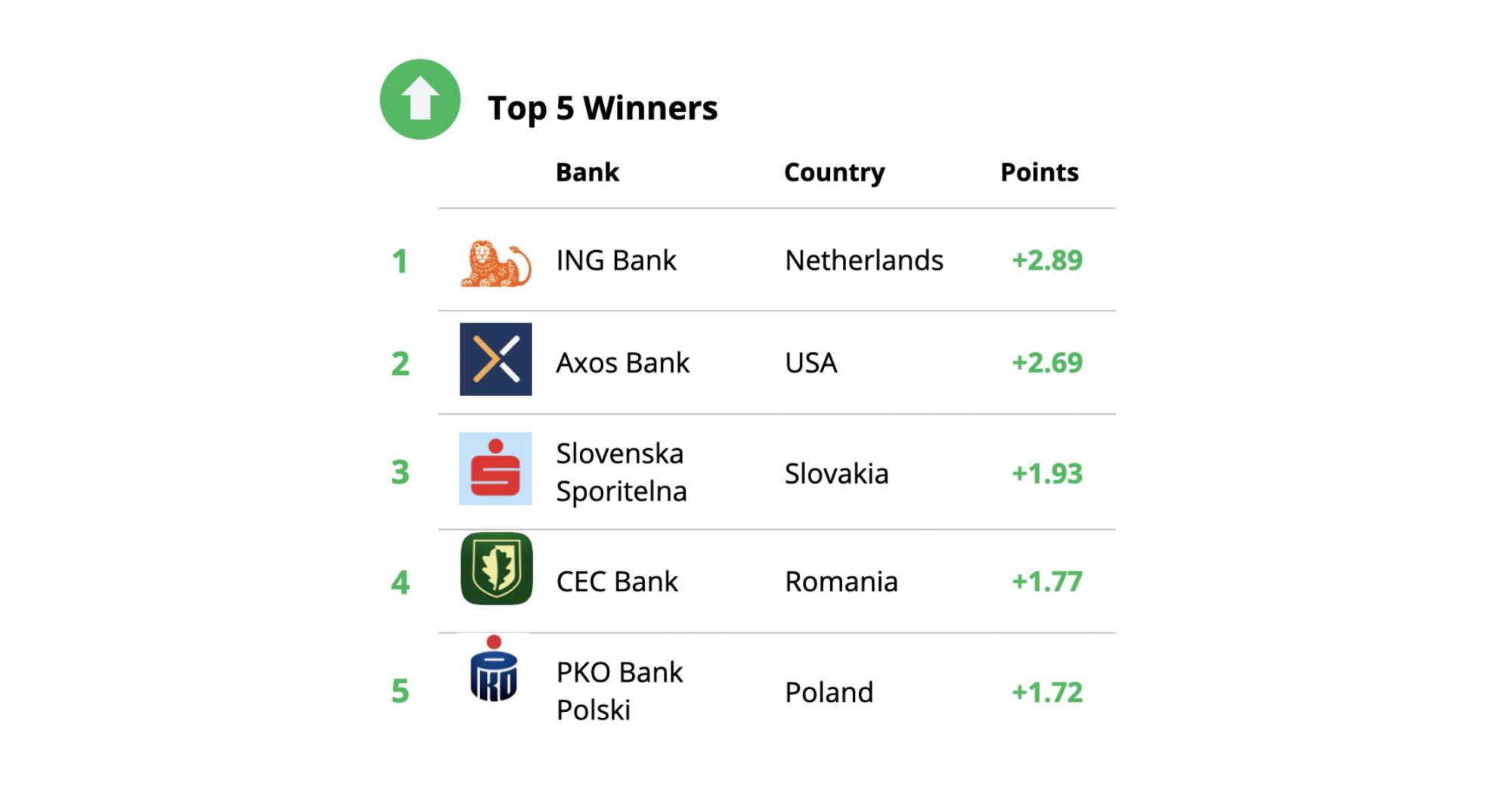 Blog Finnoscore 2020 Top Int EN