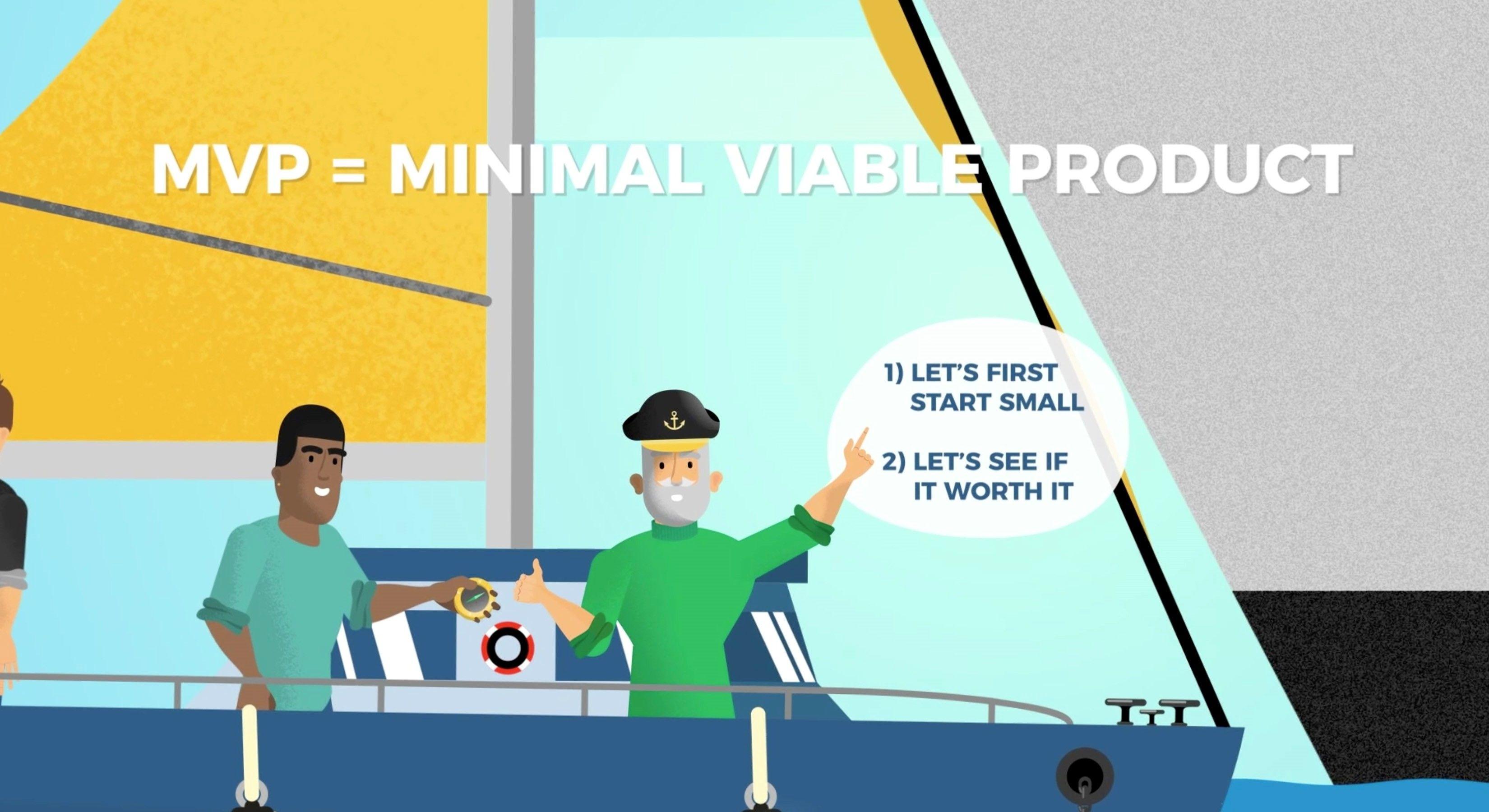 MinimumViableProducts003