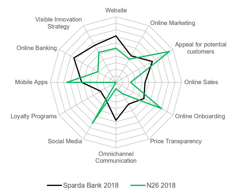 TEO Chart 1 EN